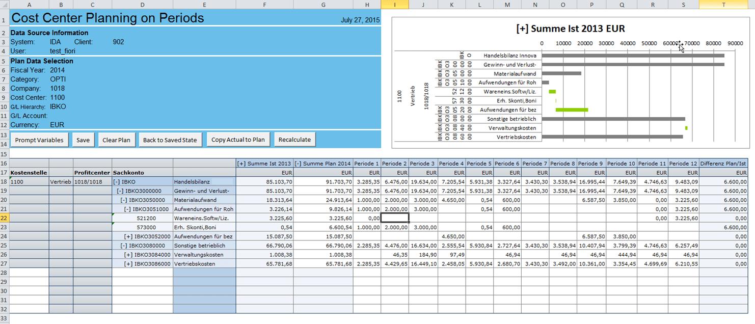 Planung AnalysisOfficeWorkbook - Finanzplanung leicht gemacht – mit Integrated Business Planning for Finance